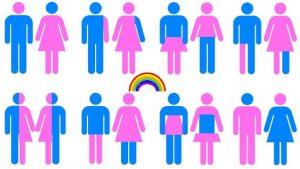 como aceptar la homosexualidad